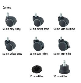 Careline Small Delta CL 250 / 60 (optionele rugleuning)