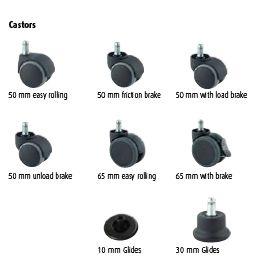 Rolkruk Careline Sigma CL400P (optionele rugleuning)