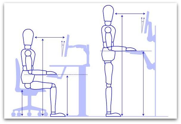 Bureaustoel 60 Cm Zithoogte.Welke Zithoogte Houding En Wielen