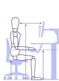 Welke zithoogte - houding en wielen?